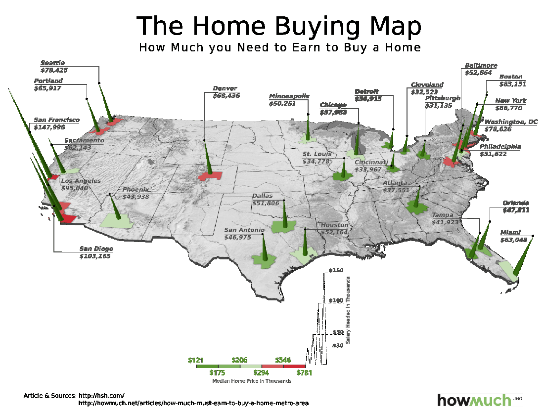 home buying map