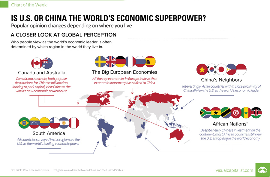 economic-superpower-region