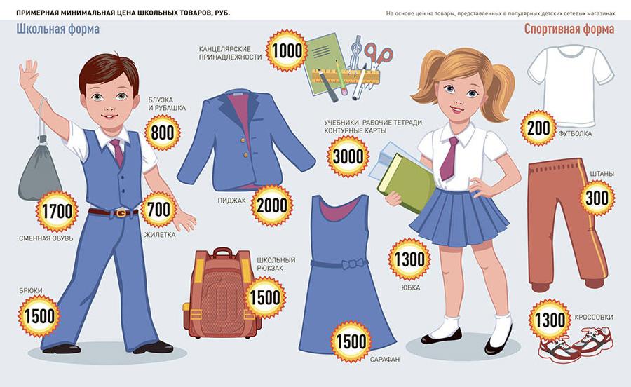 School-Items-Rus