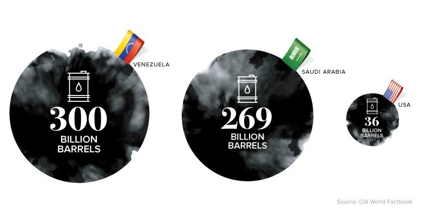 oil-reserves-venezuela