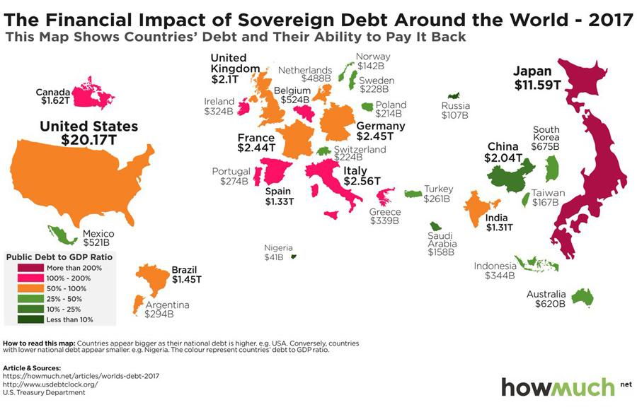 О том, что «гигантский госдолг» сделает с Америкой Debt-aroubd-World