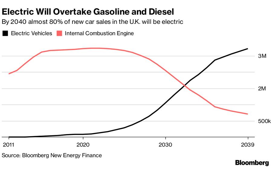 GasolineEngines