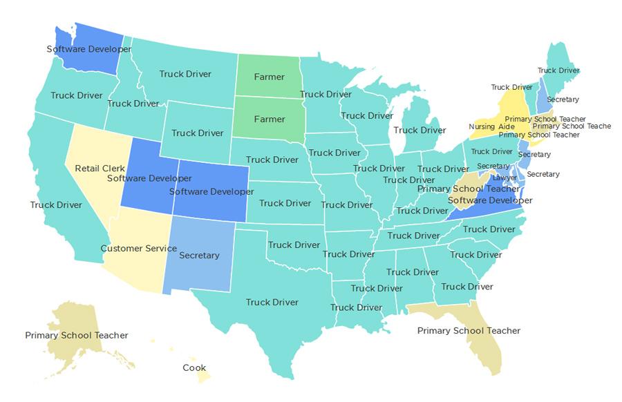 Most-common-jobs-US