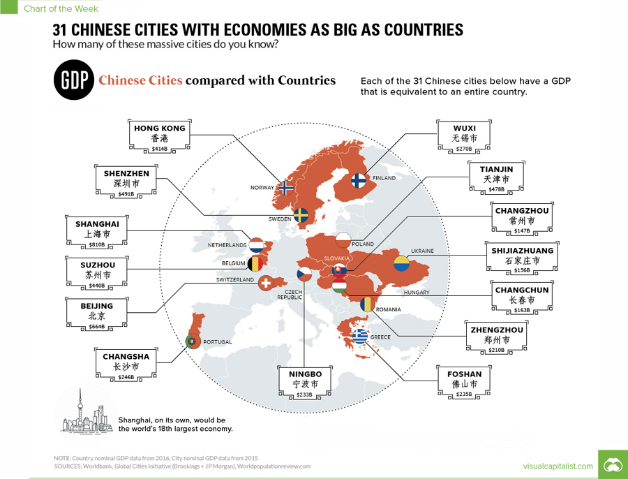 China-cities-countries-EU