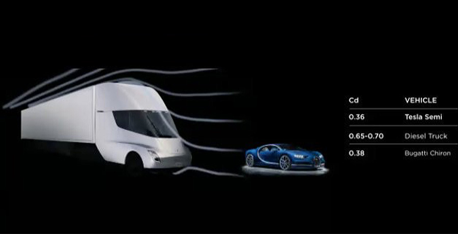 Tesla-Semi-Aero