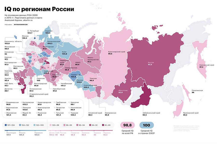 IQ-Russia