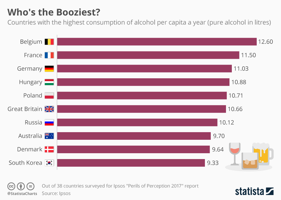 consumption_of_alcohol_2017