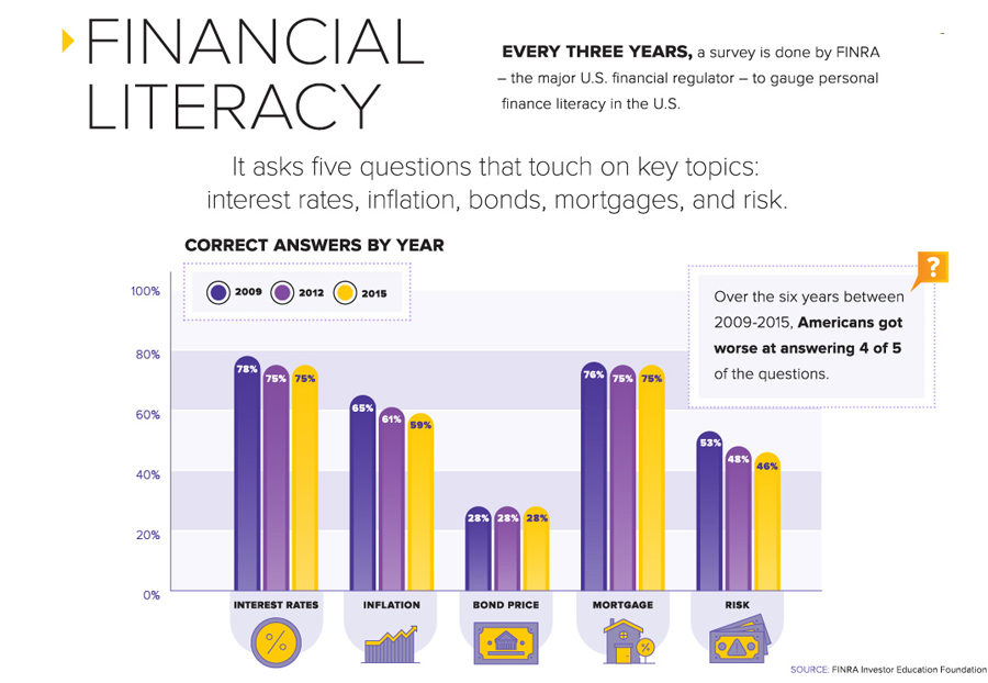 financial-literacy-01
