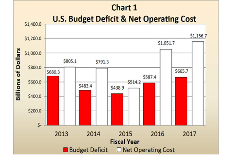 USA-Historical-Deficit