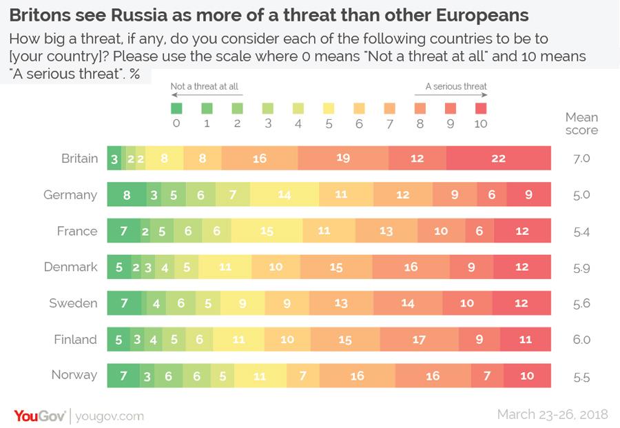 Russia-Threat-01