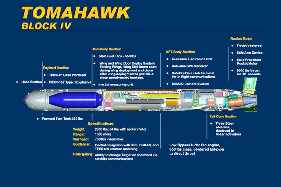Tomahawk_Block_IV