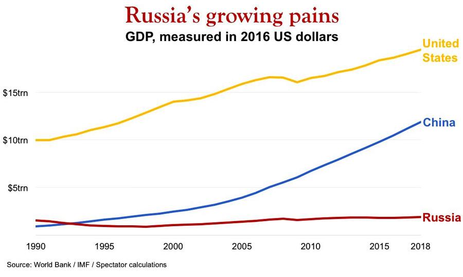 Slide-01-GDP
