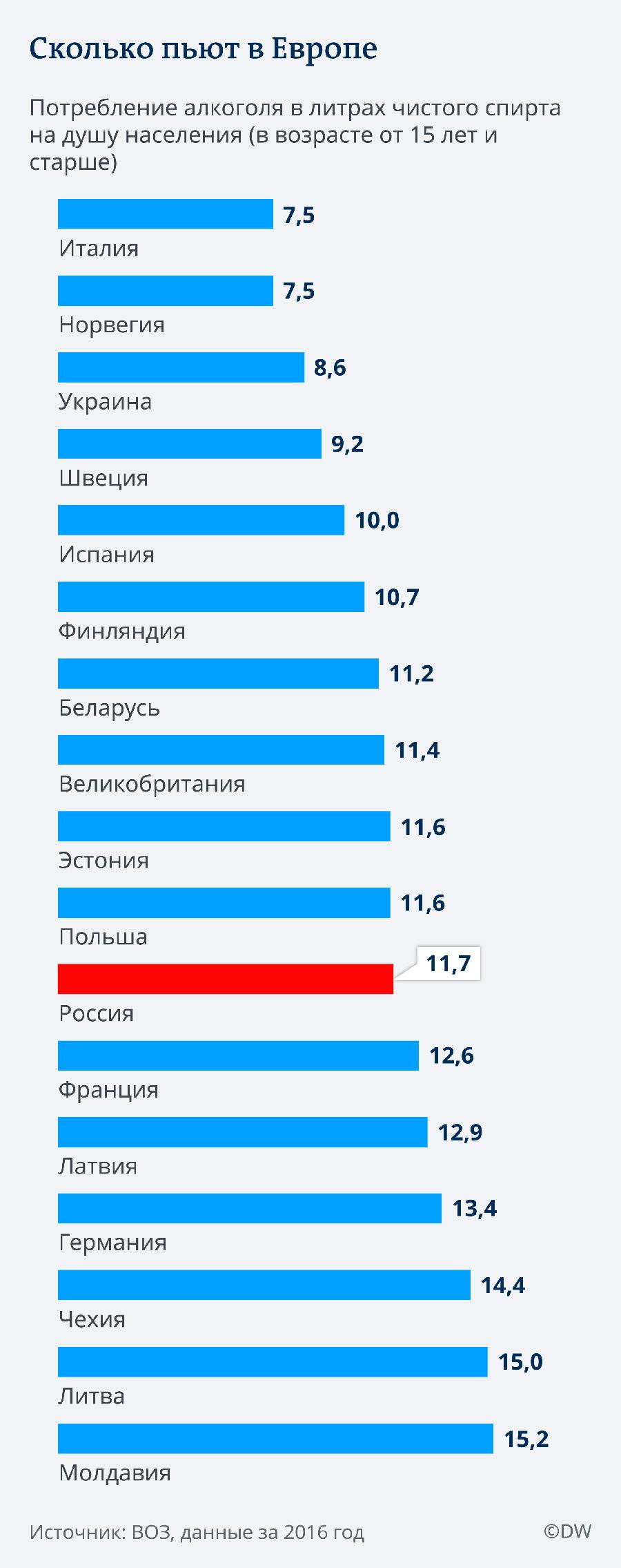 Alco-Stat-EU