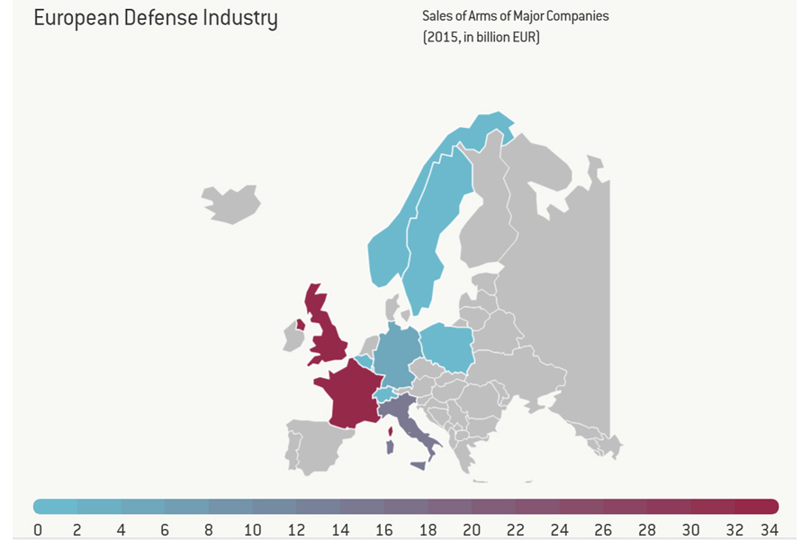 Defense-Industry-EU