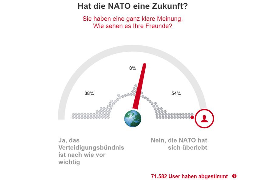 NATO-Opinion