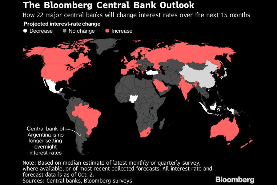 Central-Bank-Outlook