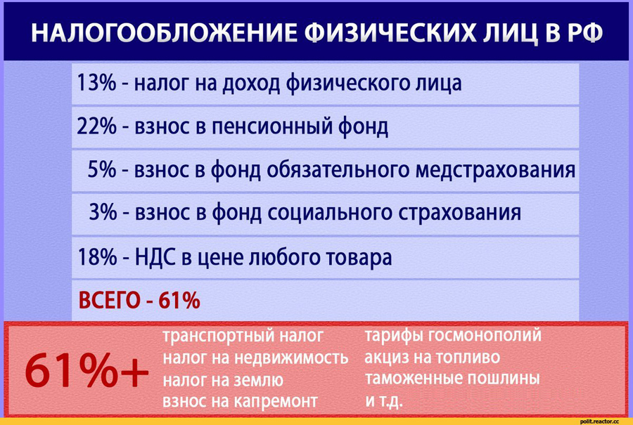 Taxes-Rus