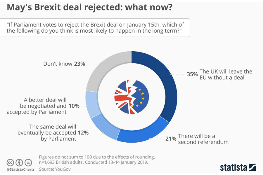 Brexit-What