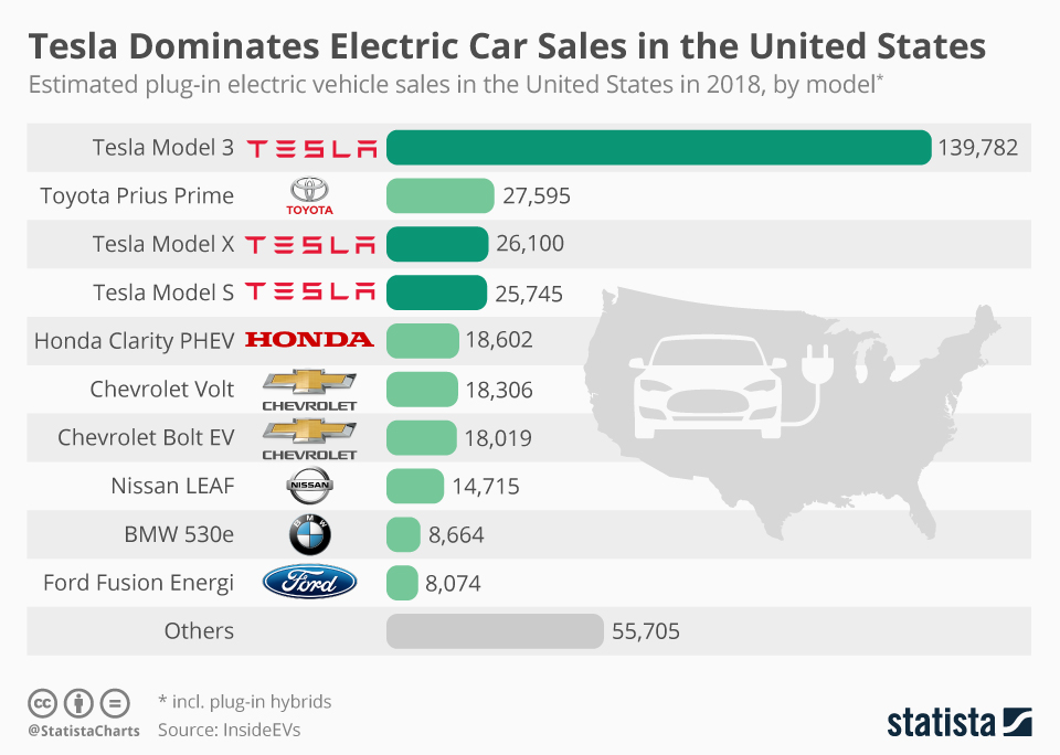 electric_cars_in_the_united_states
