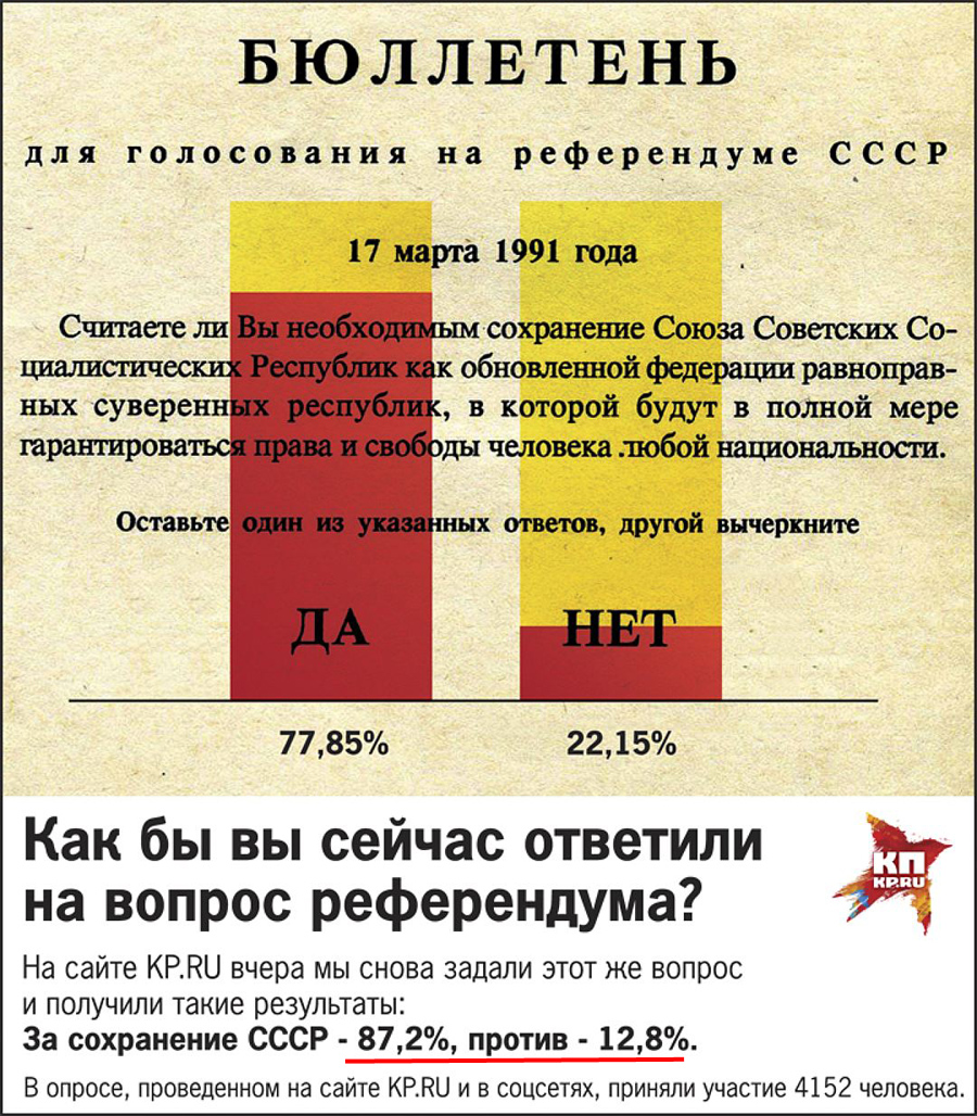 USSR-Referendum-Vote