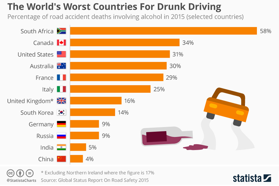 drunk_driving_deads