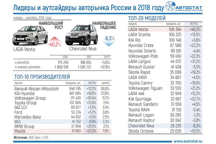 Auto-Market-2018