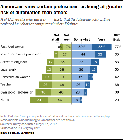 Automation_2-08