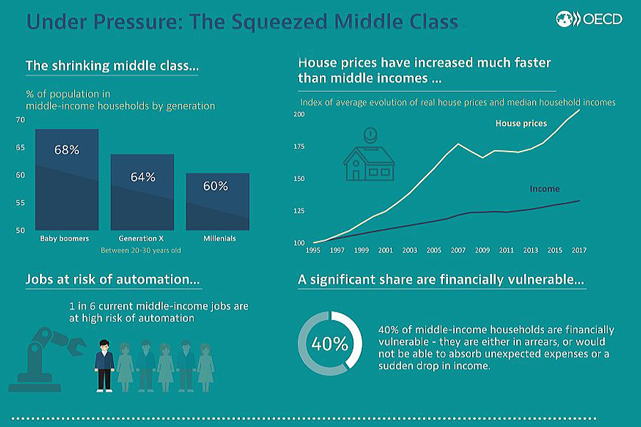 Squeeze-Middle-Class-1