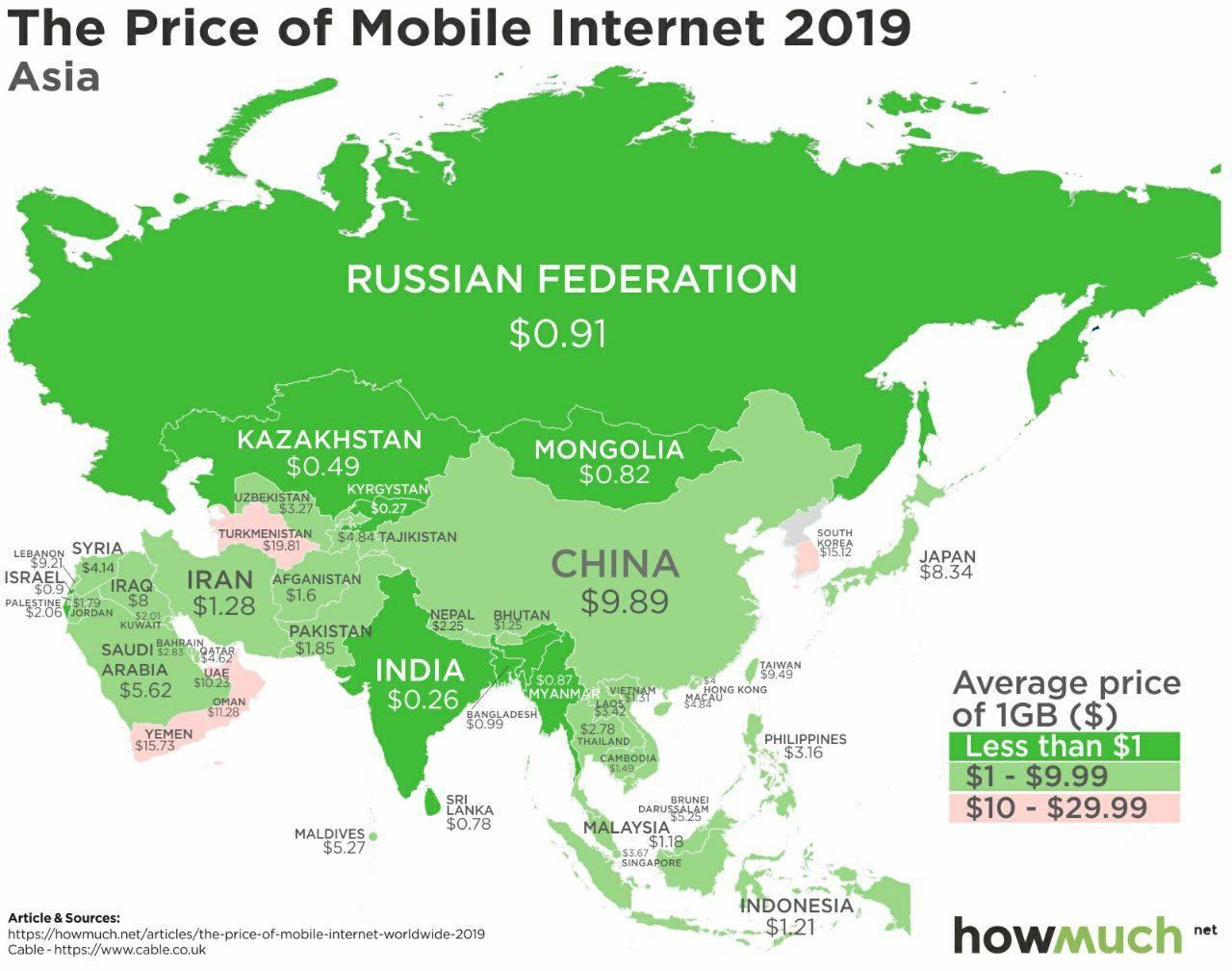 Mobile-Internet-Rus