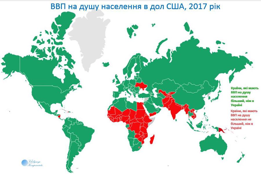 Ukraine-GDP-per-capita
