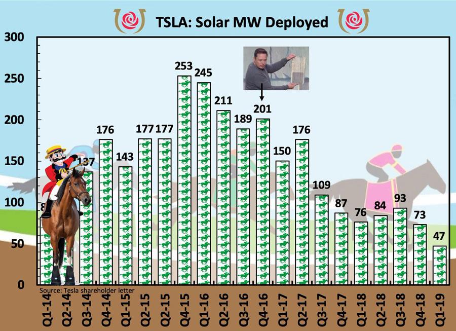 Tesla-Solar-MW