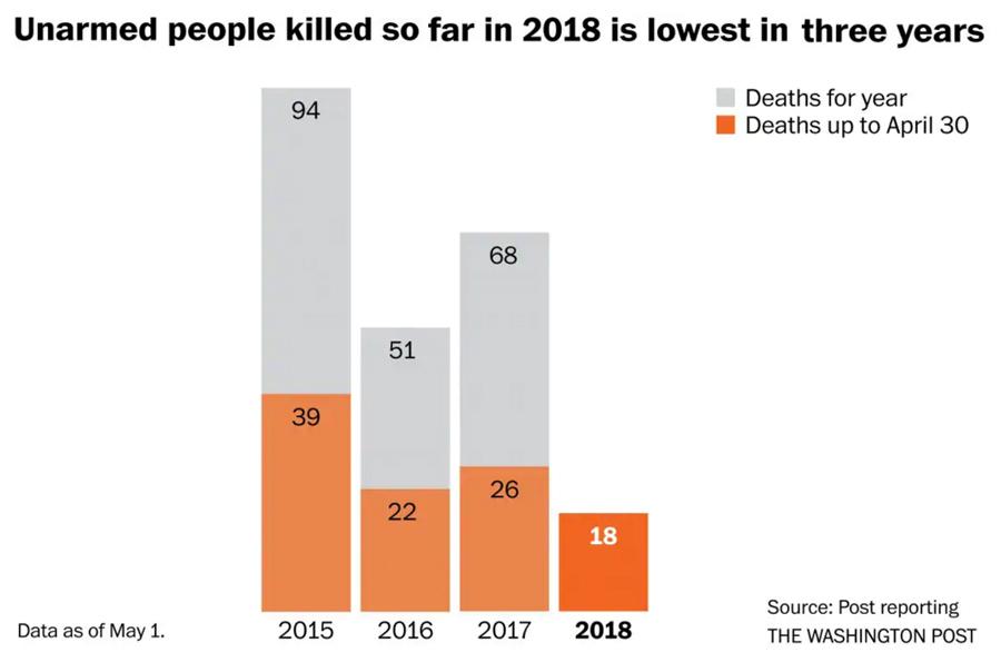 О расстреле за бумажный стаканчик Unarmed-Killed