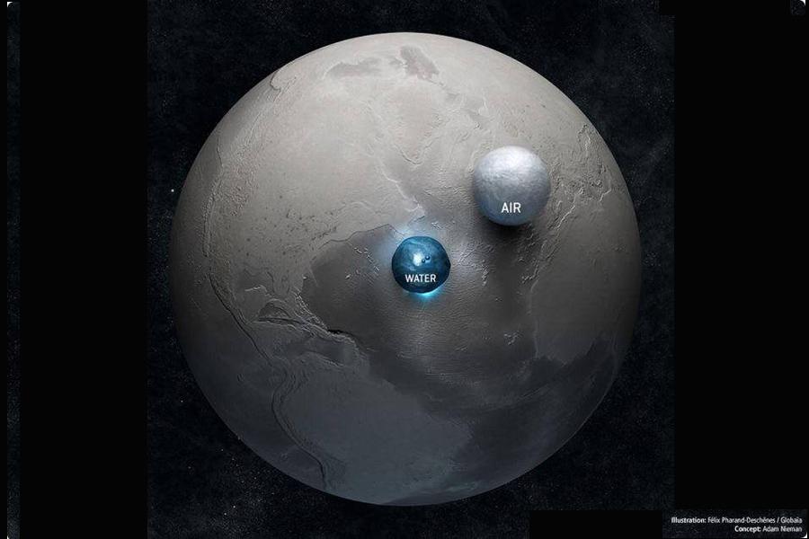 Earth-Air-Water