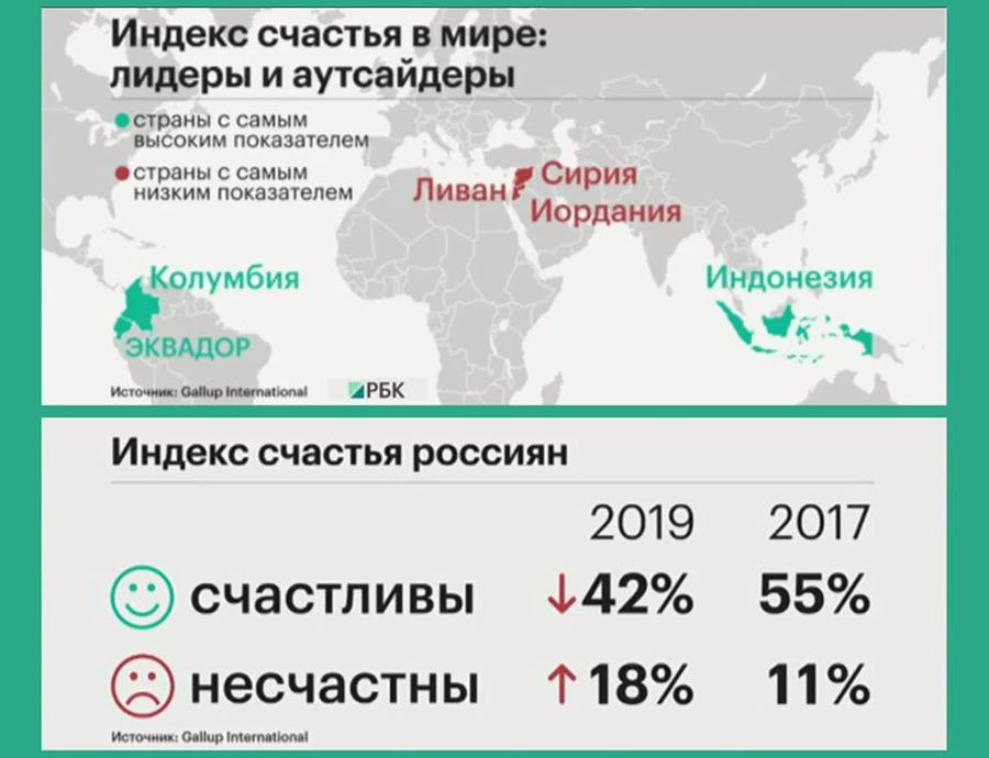 Happy-Rus