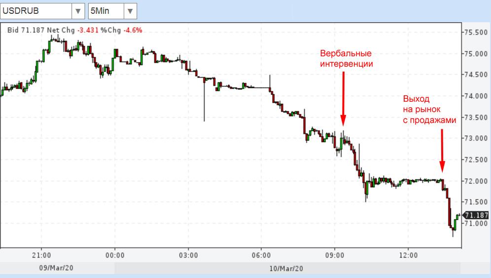 10-03-20-USD-RUR