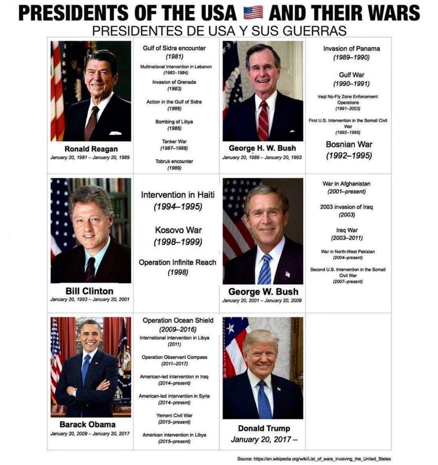 Trump wars