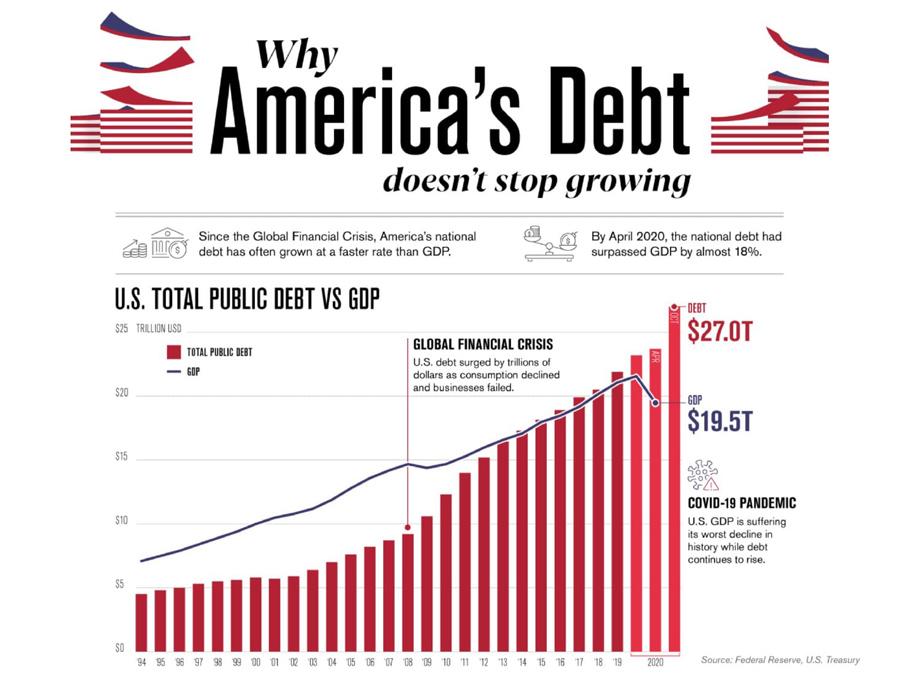 Am-Debt-2020-11-03