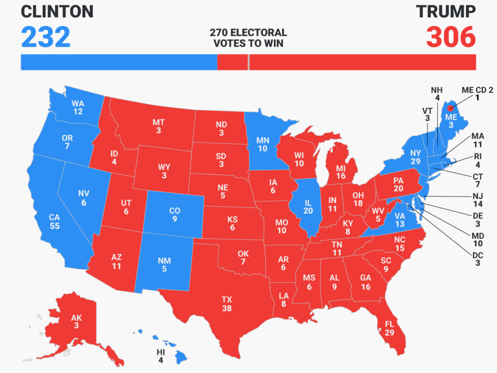 2016-electoral-college-map