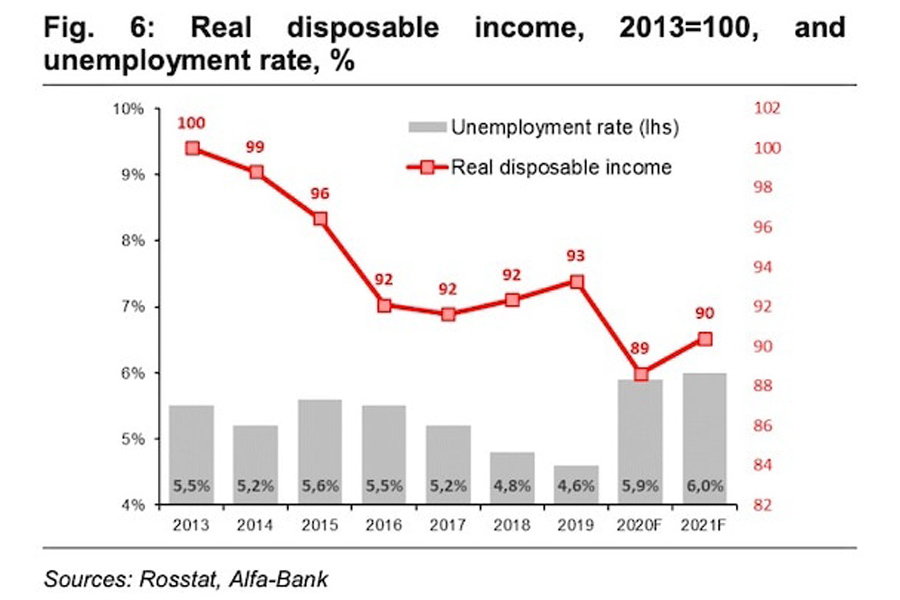 alfa-income