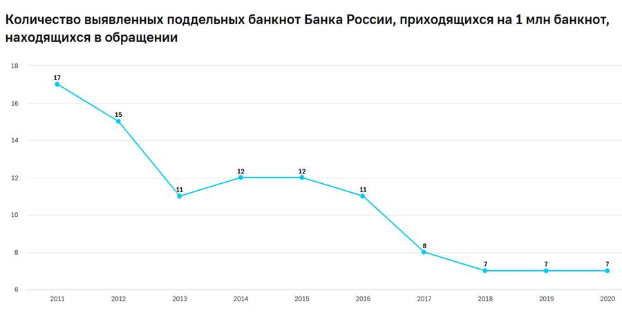О новой денежной реформе в России