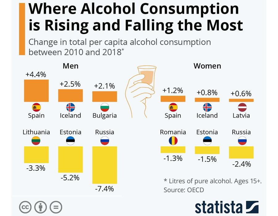 Alco-Stat