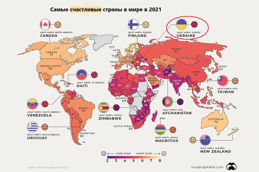 World-Happy-Index