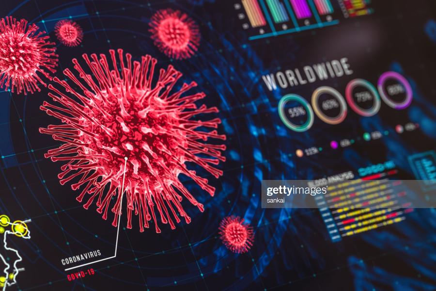 Coronavirus Charts