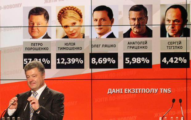 UkrElection-3
