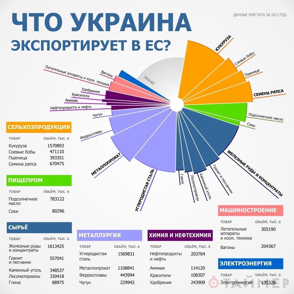 UkrExportEU