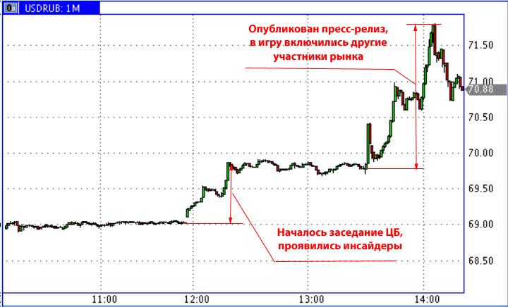 USD-RUR-30.01.2015
