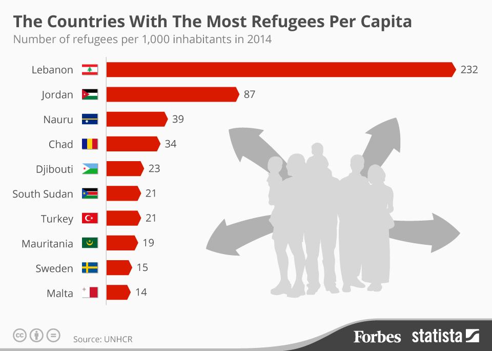 Refugees_Fo