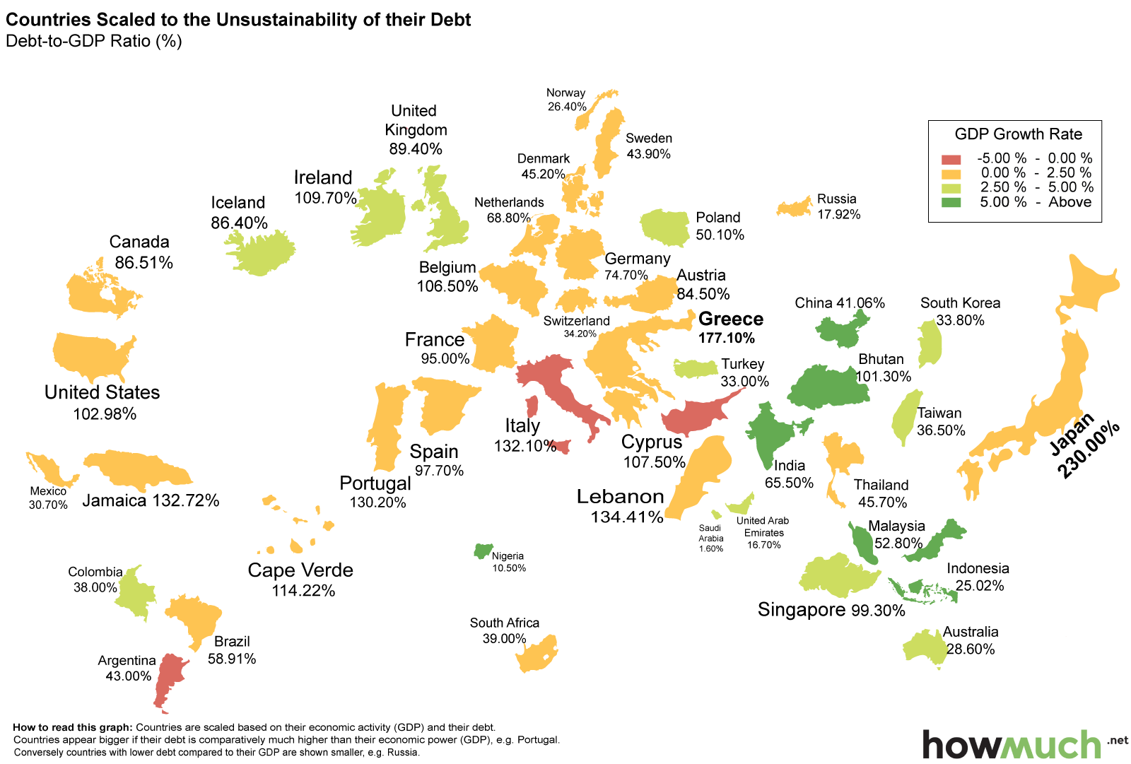 Debt-to-GDP-ratio-a366