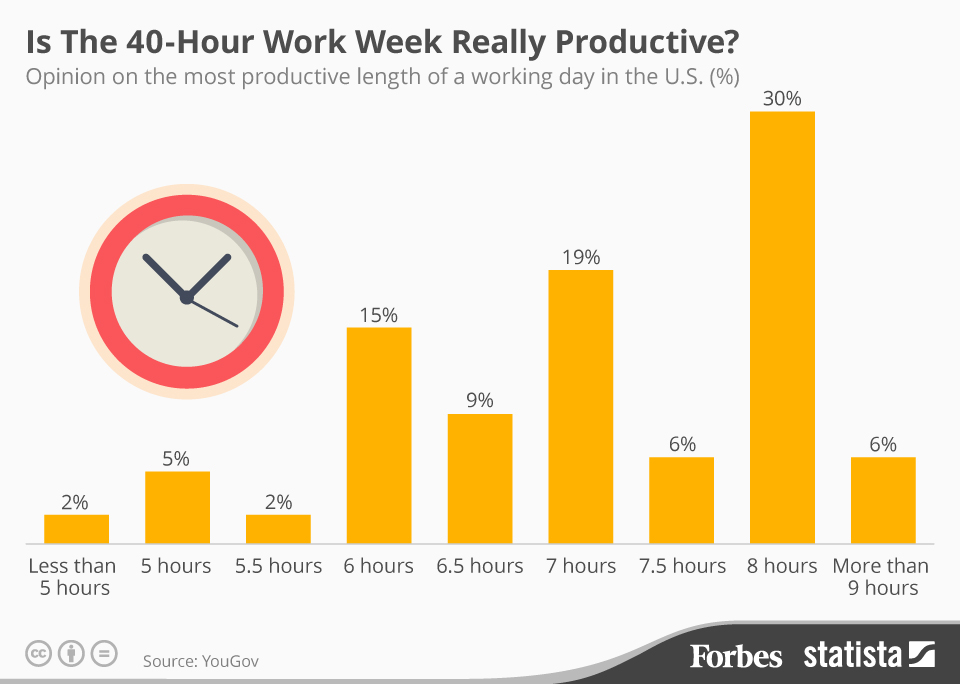 working_hours_FO