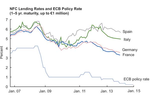 ECB-02